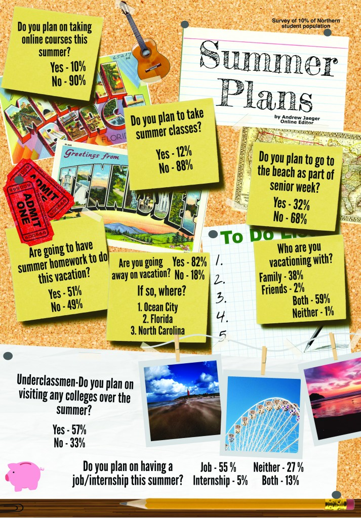 z-summer-plans-2016